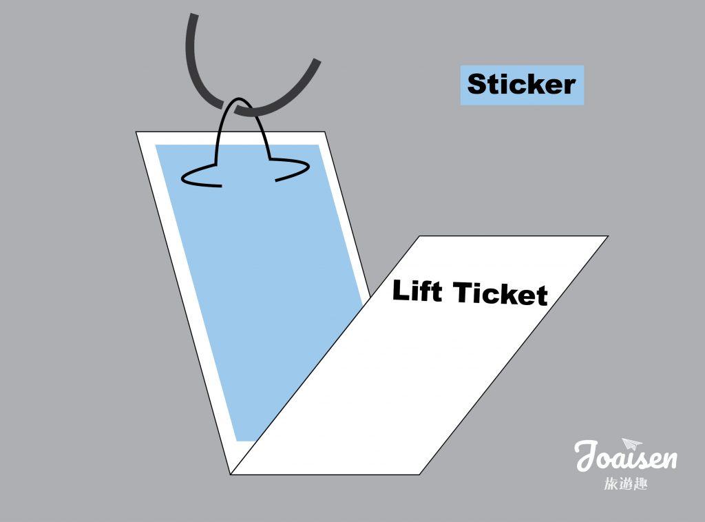使用小鐵絲,就可以纜車票固定在外套拉鍊上